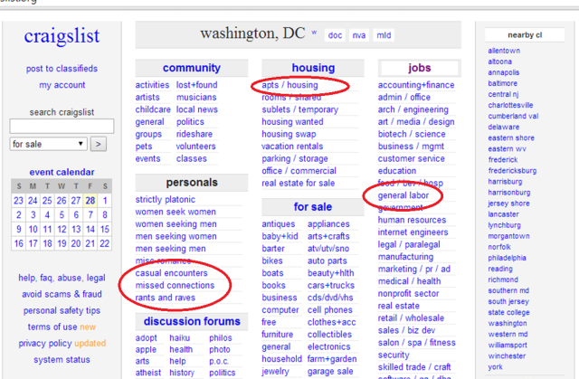 DC Craigslist: The Good, The Bad, and The Ugly | Urban Scrawl