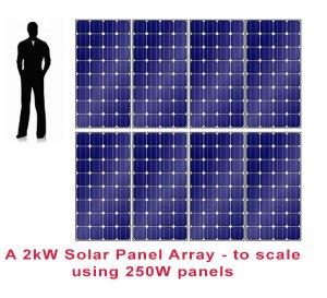 solar-panel-area-2kw