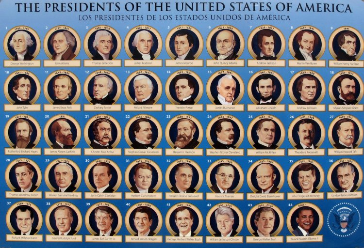 presidents-placemat