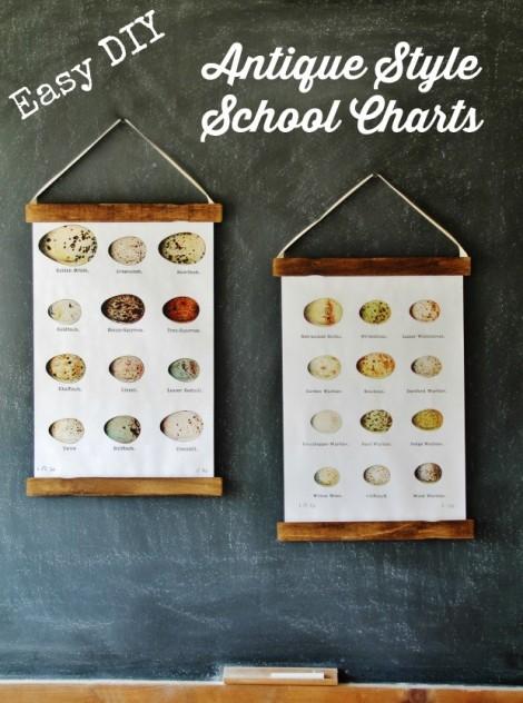antique-school-charts-DIY
